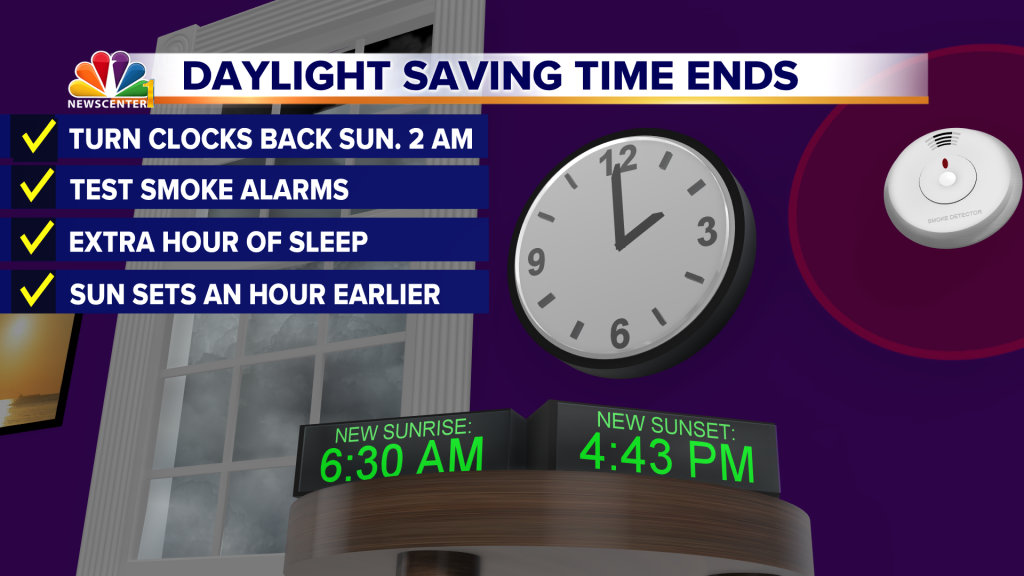 Daylight+saving+ends 1589470352719