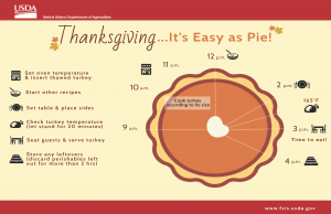 Thanksgiving Easy Pie (1)